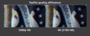 Most consumers currently are reporting a very small difference in quality, and Netflix may be better off giving higher quality 1080p streams at 15.2 Mbps (a current cap) rather than 4K.