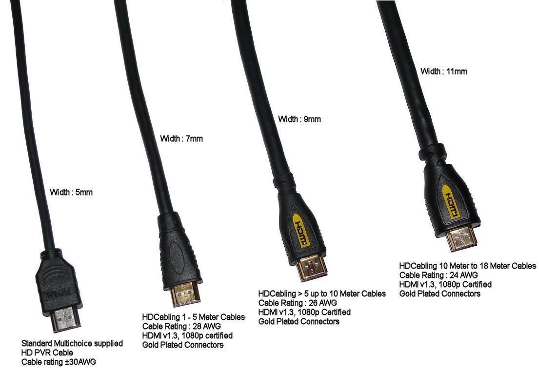 Which HDMI cable to use for your HD or 4K video production | The